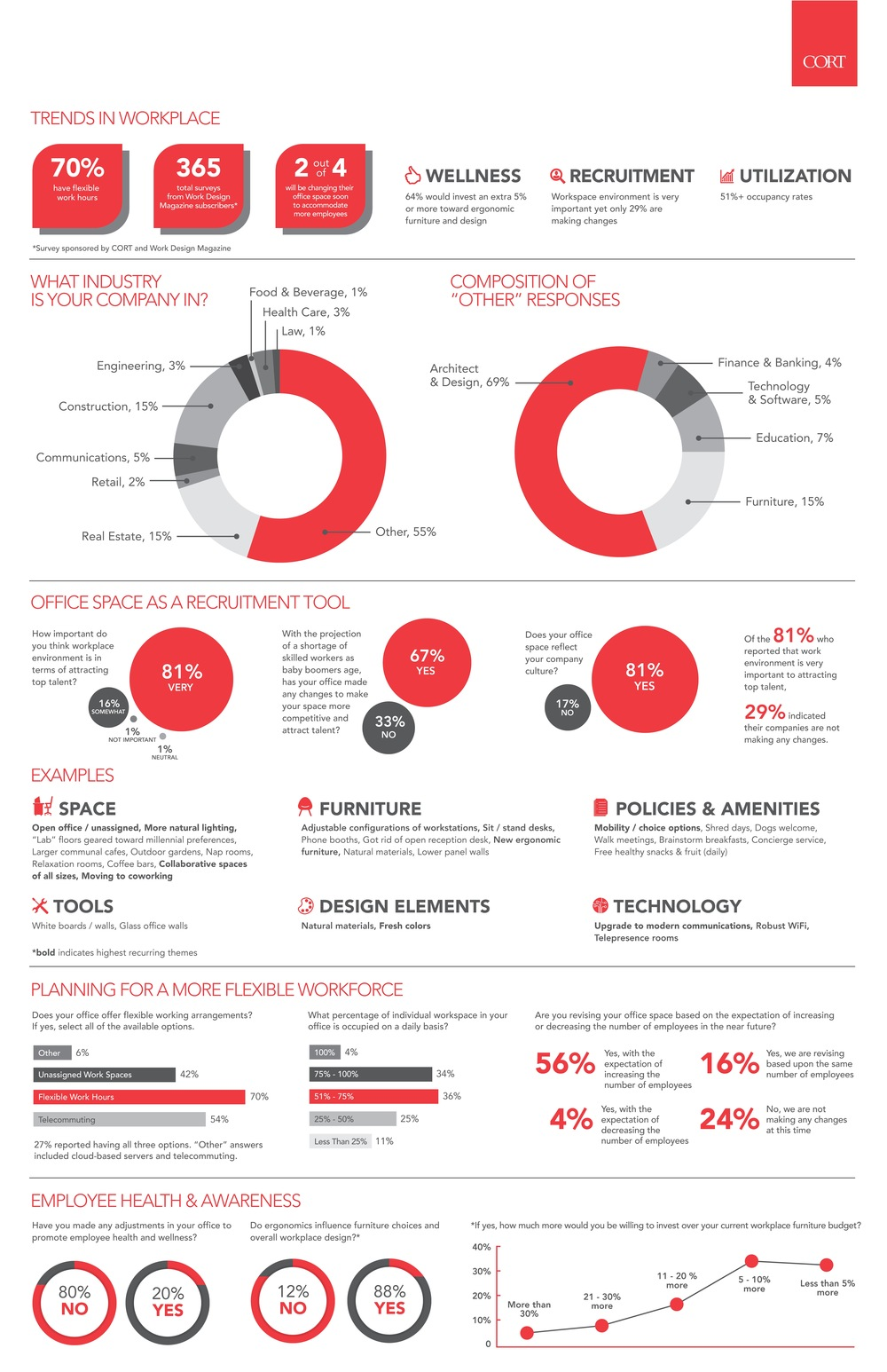 CRTCOR15056_Workplace_Infographic_R22 (1)