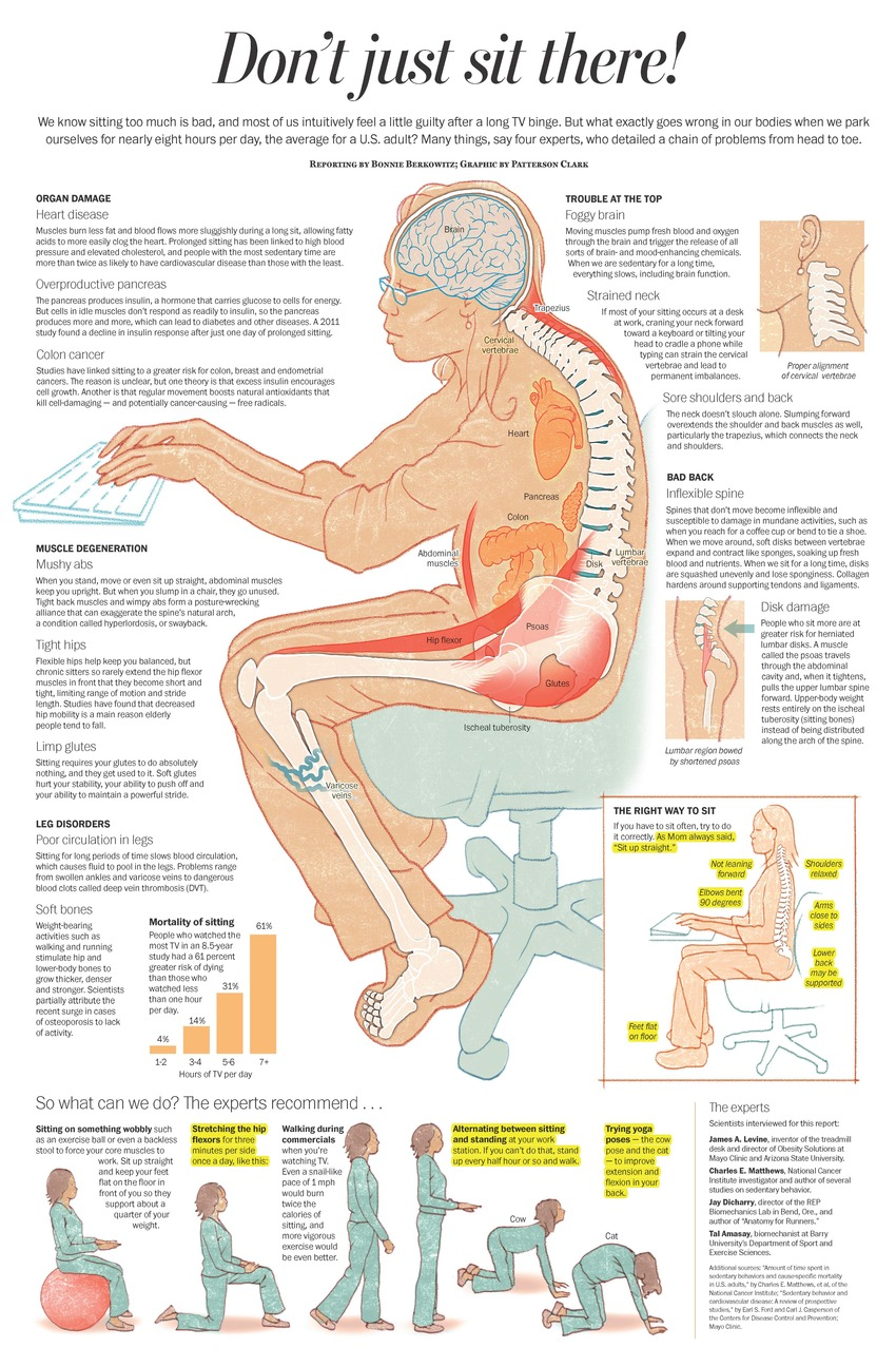 The Health Hazards of Sitting 2