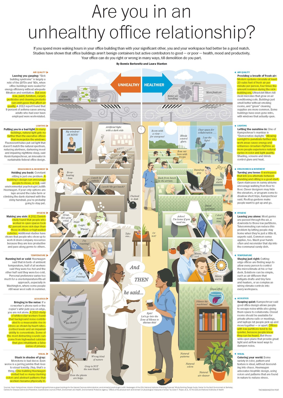 Are you in an unhealthy office relationship_Wash Post 2