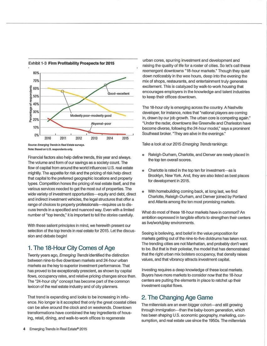 Top 10 Emerging Trends in Real Estate_2015_Ch 1_Page_02