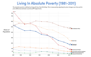 PD_Absolute Poverty