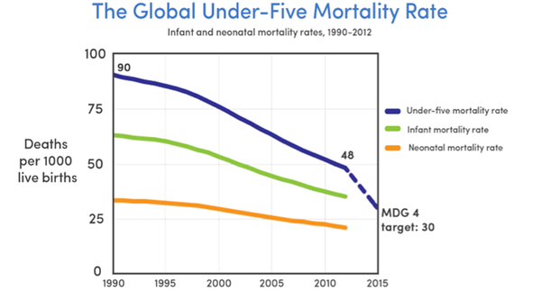 PD_Infant Mortality