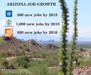 AZ Job Lead 2